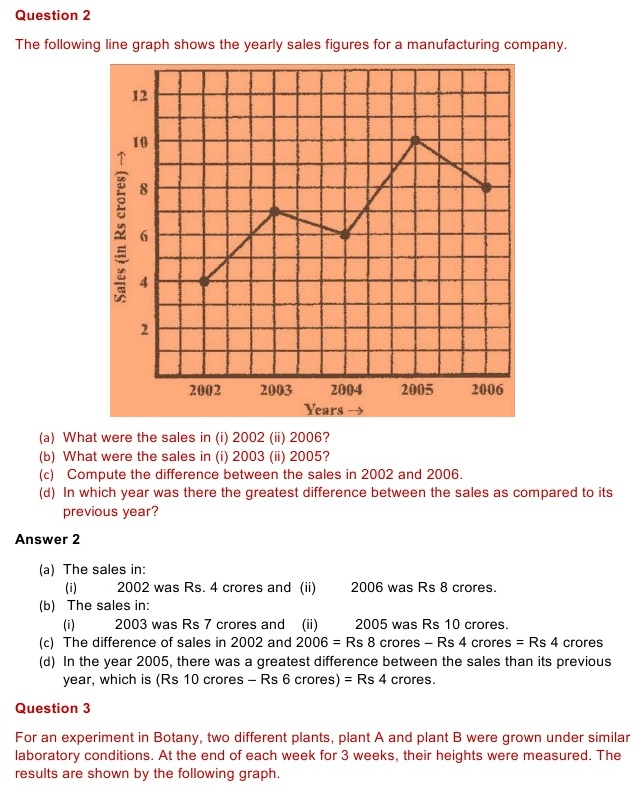 NCERT Solutions for Maths Class 8 Chapter 15 Exercise 15.1