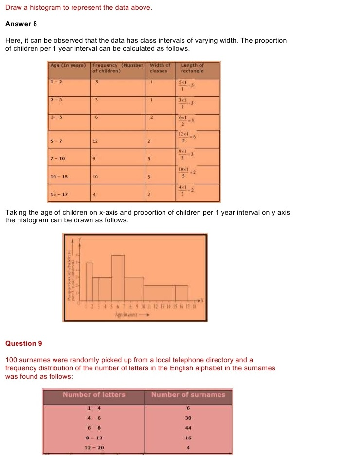 NCERT Solutions for Maths Class 10 Chapter 3